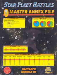 Star Fleet Battles Master Ship Chart Master Annex File