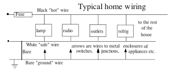 electrical extension box wiring diagram wiring diagram electric cord wiring diagram altima stereo