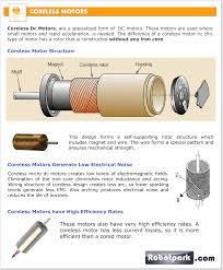 coreless motor