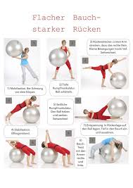 Free Exercise Ball Chart Pin By Free Images Stock On My Shop Stability Ball