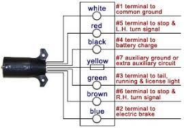 bargman trailer wiring diagram somurich com bargman 7 way trailer wiring diagram bargman trailer wiring diagram famous bargman 7 pin wiring diagram photos electrical diagram ,