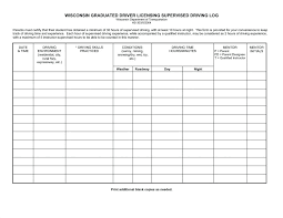 Business Mileage Spreadsheet With Template Car Tips Vehicle Log Form