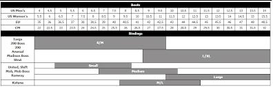 Snowboard Bindings Size Chart Flow Womens Snowboard Boots Size Chart Binding Sizing Chart 156