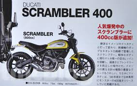 ducati scrambler 400 to attend eicma 2015