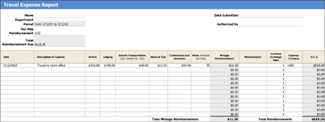 Excel Travel Expense Report Template Travel Expense Log Templates And Calculators In Excel