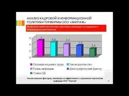Дипломная Работа Конкурентоспособность Предприятия Кадровая политика предприятия