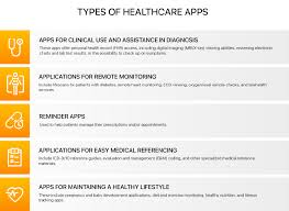 Digital Medical Chart How To Build An Effective Medical Mobile App