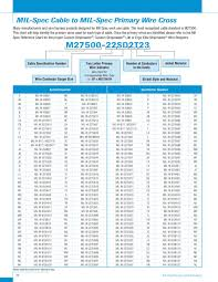 Mil Spec Chart Page 28 Of Mil Aero Wire Processing