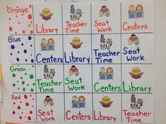 Reading Center Rotation Chart 11 Best Center Rotation Charts Images Kindergarten