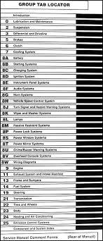 wiring diagram 96 dodge dakota wiring diagram libraries 1996 dodge dakota repair shop manual originaltable of contents