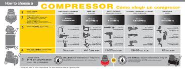 Air Compressor Chart Pin On Tools And Such