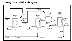 lutron dimmer light switch wiring diagram images led dimming how to wire aspire 4 way switch it is a master dimmer and