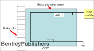 brake pad wear sensor testing bmw 5 series e60 tech bentley brake pad wear sensor testing bmw 5 series e60 tech bentley publishers support