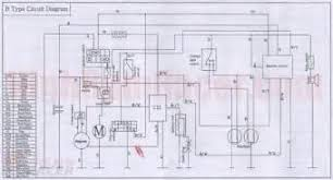 cc chinese atv wiring diagram cc image similiar chinese 110 atv wiring diagram keywords on 110cc chinese atv wiring diagram