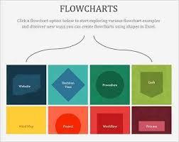 Project Work Flow Chart Template Work Flow Chart Template Free Urldata Info