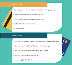 Best Debit Cards Compared For December 2019 Mozo
