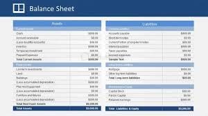 Powerpoint Financial Balance Sheet Powerpoint Table Financial Statement Slidemodel