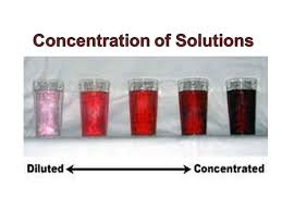 Concentration Of Solutions Concentration Of Solutions Ppt Video Online Download