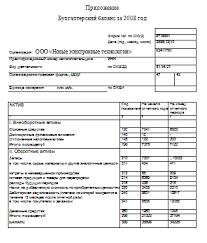Дипломная работа и отчет по практике по направлению Планирование  приложения к отчету по практике ВЗФЭИ