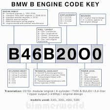 rj45wallsocketwiringdiagramrj45walljackwiringdiagramcat5e wiring mercruiser 43 alternator wiring diagram marvelous flathead enginegm 2003 bmw 330i engine wiring diagram luxury bmw
