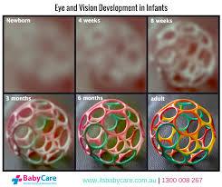 Baby Vision Chart Did You Know That Your Newborns Vision Isnt Completely