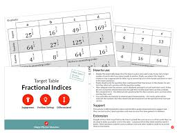 fractional indices target table