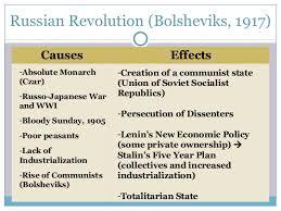 political revolutions russian revolution
