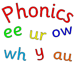 Image result for phonics