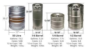 beer kegs stanley station wine and