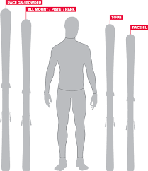 Snow Ski Length Chart What Length Of Skis For Slalom Sports Stack Exchange