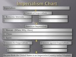 Ppt Imperialism Chart Powerpoint Presentation Free