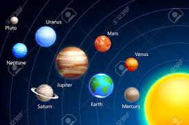 solar system planets with sun on dark sky set of planets stock vector