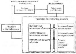 Реферат Менеджмент качества проектов com Банк  Менеджмент качества проектов