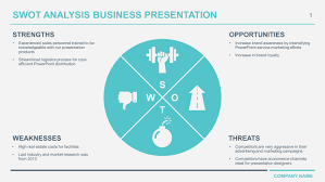 Free Download Business Swot Analysis Powerpoint Templates