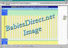 Body Temperature During Pregnancy Chart Basal Body Temperature