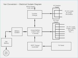 marine battery isolator wiring diagram new 60 best battery isolator marine battery isolator wiring diagram new 60 best battery isolator wiring switch installation