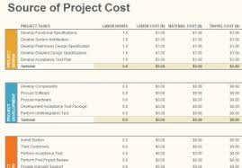 Excel Templates For Project Management Project Management Budget Template My Excel Templates