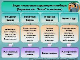 Реферат Валютные биржи ru Сайт рефератов докладов   Реферат деятельность валютных бирж