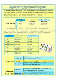 Degrees Of Comparison Degrees Of Comparison English
