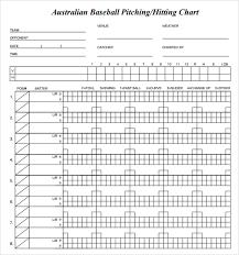 Baseball Hitting Chart Pdf Baseball Hitting Charts Printable