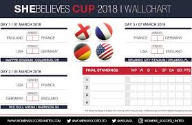 World Cup Planner Chart 2018 Shebelieves Cup 2018 Wallchart Download Print And Share Now