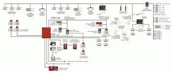 fire alarm wiring diagram pdf fire alarm loop wiring at Fire Alarm Wiring Diagram
