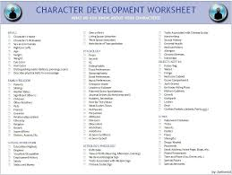 write an essay on character building what is the importance of character building shareyouressays