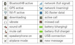 Droid 3 Phone Status Notifications