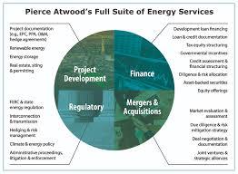 Ferc Chart Of Accounts Energy Infrastructure Project Development Finance Pierce