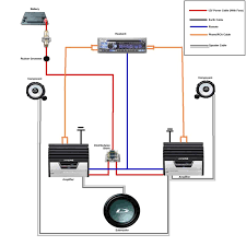 car audio wiring diagrams amazing 10 of amp diagram free cool amp 4 ohm dual voice coil wiring diagram at Wiring Subwoofer Diagram