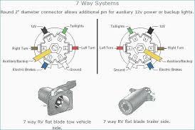chevy truck trailer wiring diagram wiring daigram Radio Wiring Harness 2013 chevy silverado trailer wiring harness s schematics simple truck