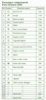 wiring diagram for 2003 mitsubishi eclipse the wiring diagram 2003 mitsubishi eclipse radio wiring diagram vidim wiring diagram wiring diagram