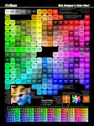Coloring Download: Web Page Color Chart Website Color Chart, Web ...