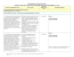 format of a management report agile project status reports example 1 update template word